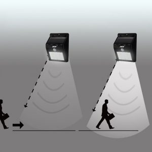 Motion Sensors- Boosting your Home Security and light