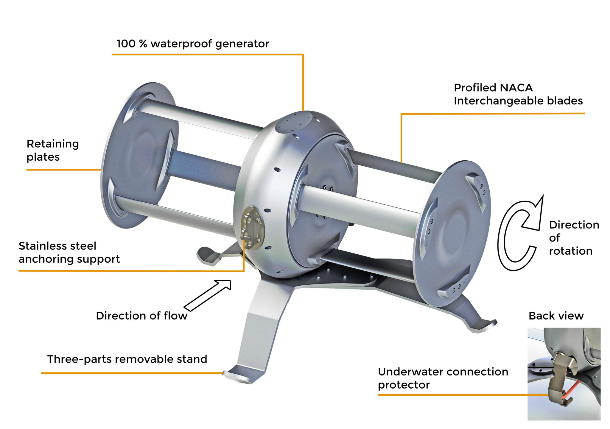 Portable River Turbine Generating 12 kWh Daily Power 55 Gad s