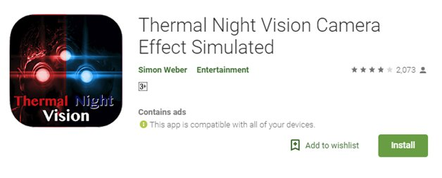 Night Vision Thermal Camera